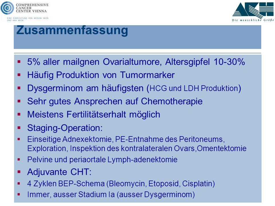Zusammenfassung  5% aller mailgnen Ovarialtumore, Altersgipfel 10-30%  Häufig Produktion von Tumormarker  Dysgerminom am häufigsten ( HCG und LDH P