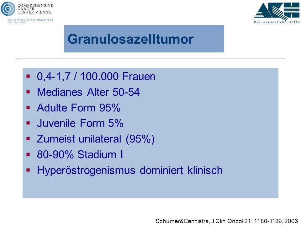 Granulosazelltumor  0,4-1,7 / 100.000 Frauen  Medianes Alter 50-54  Adulte Form 95%  Juvenile Form 5%  Zumeist unilateral (95%)  80-90% Stadium