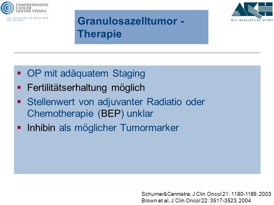 Granulosazelltumor - Therapie  OP mit adäquatem Staging  Fertilitätserhaltung möglich  Stellenwert von adjuvanter Radiatio oder Chemotherapie (BEP)