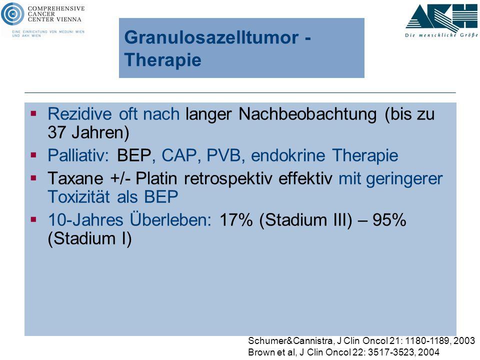 Granulosazelltumor - Therapie  Rezidive oft nach langer Nachbeobachtung (bis zu 37 Jahren)  Palliativ: BEP, CAP, PVB, endokrine Therapie  Taxane +/