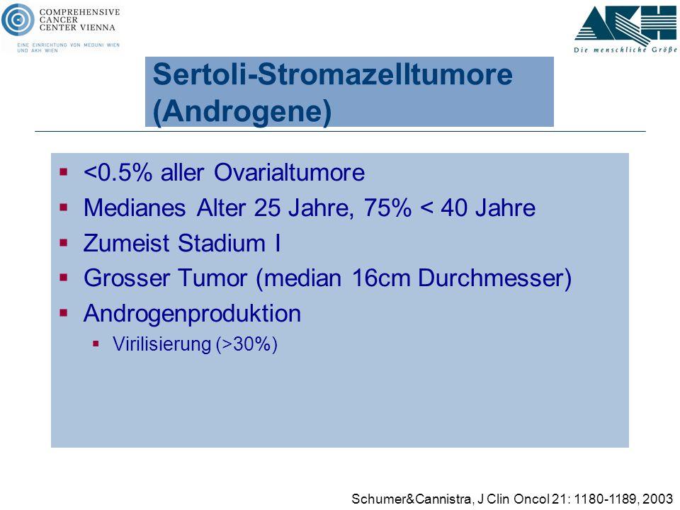 Sertoli-Stromazelltumore (Androgene)  <0.5% aller Ovarialtumore  Medianes Alter 25 Jahre, 75% < 40 Jahre  Zumeist Stadium I  Grosser Tumor (median