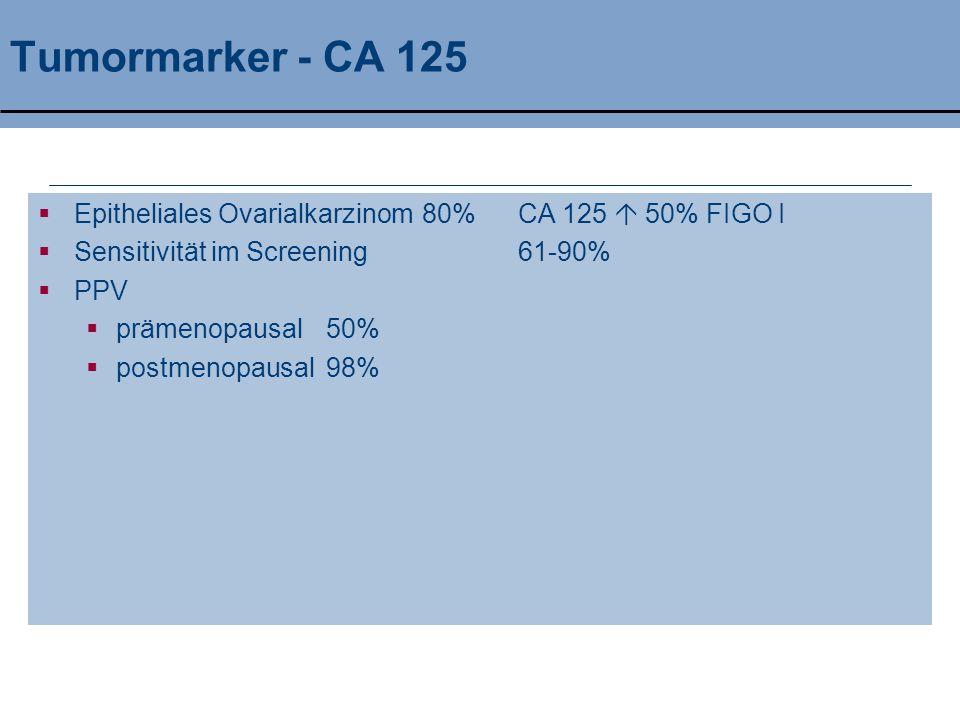 Tumormarker - CA 125  Epitheliales Ovarialkarzinom80% CA 125  50% FIGO I  Sensitivität im Screening 61-90%  PPV  prämenopausal 50%  postmenopaus
