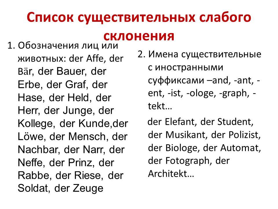 Список существительных слабого склонения 1. Обозначения лиц или животных: der Affe, der B ӓ r, der Bauer, der Erbe, der Graf, der Hase, der Held, der