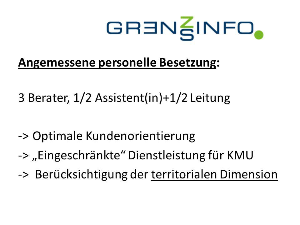 """Angemessene personelle Besetzung: 3 Berater, 1/2 Assistent(in)+1/2 Leitung -> Optimale Kundenorientierung -> """"Eingeschränkte"""" Dienstleistung für KMU -"""
