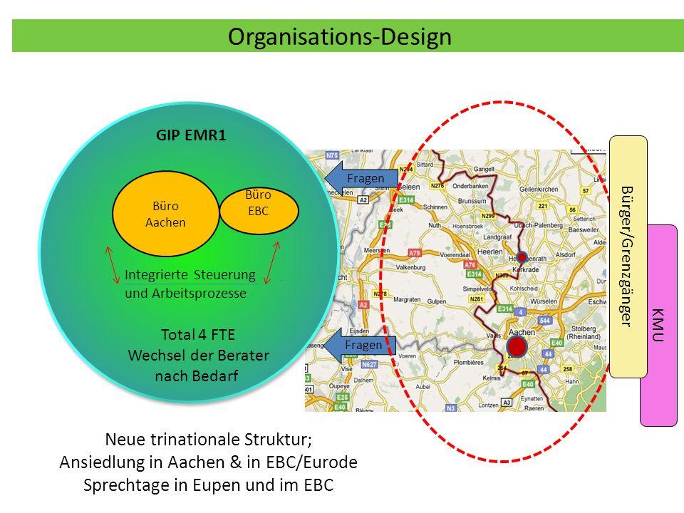 Organisations-Design GIP EMR1 Fragen KMU Büro Aachen Büro EBC Total 4 FTE Wechsel der Berater nach Bedarf Bürger/Grenzgänger Neue trinationale Struktu
