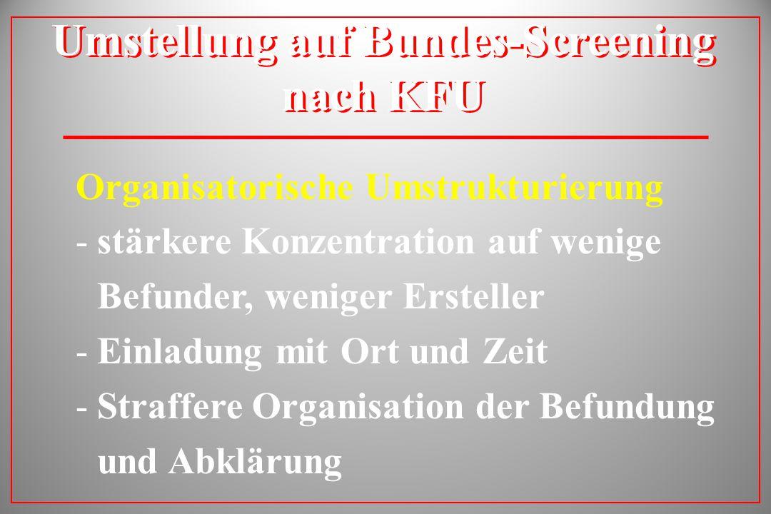Umstellung auf Bundes-Screening nach KFU Organisatorische Umstrukturierung -stärkere Konzentration auf wenige Befunder, weniger Ersteller -Einladung m