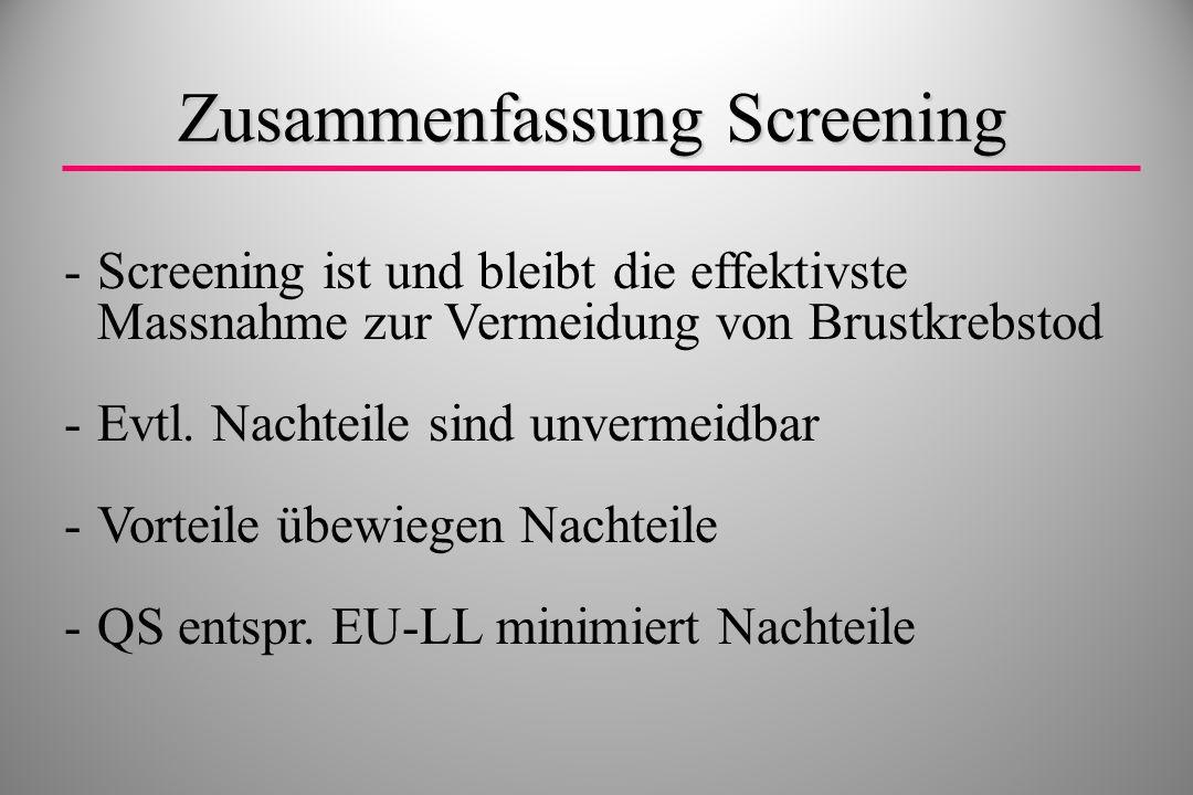 -Screening ist und bleibt die effektivste Massnahme zur Vermeidung von Brustkrebstod -Evtl. Nachteile sind unvermeidbar -Vorteile übewiegen Nachteile