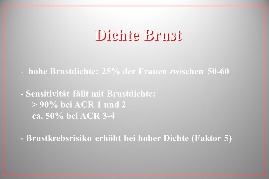 Dichte Brust - hohe Brustdichte: 25% der Frauen zwischen 50-60 - Sensitivität fällt mit Brustdichte: > 90% bei ACR 1 und 2 ca. 50% bei ACR 3-4 - Brust