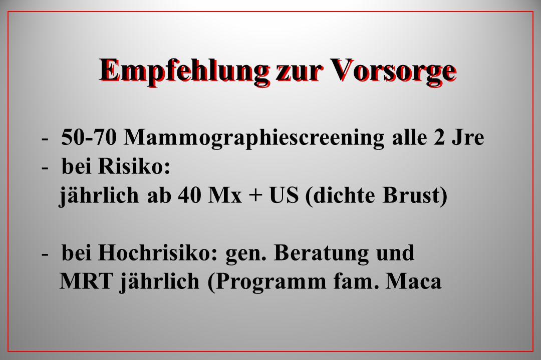 Empfehlung zur Vorsorge - 50-70 Mammographiescreening alle 2 Jre - bei Risiko: jährlich ab 40 Mx + US (dichte Brust) - bei Hochrisiko: gen. Beratung u