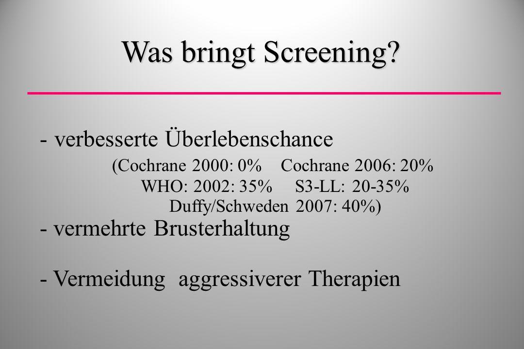Umstellung auf Bundes-Screening nach KFU Organisatorische Umstrukturierung -Reines Mammographie-Screening -Kein Arztkontakt erwünscht -Assessment beim PVA bis zur histologischen Diagnose (Reduktion operativer Abklärungen ben.