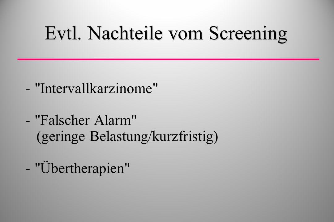 Empfehlung zur Vorsorge - 50-70 Mammographiescreening alle 2 Jre - bei Risiko: jährlich ab 40 Mx + US (dichte Brust) - bei Hochrisiko: gen.