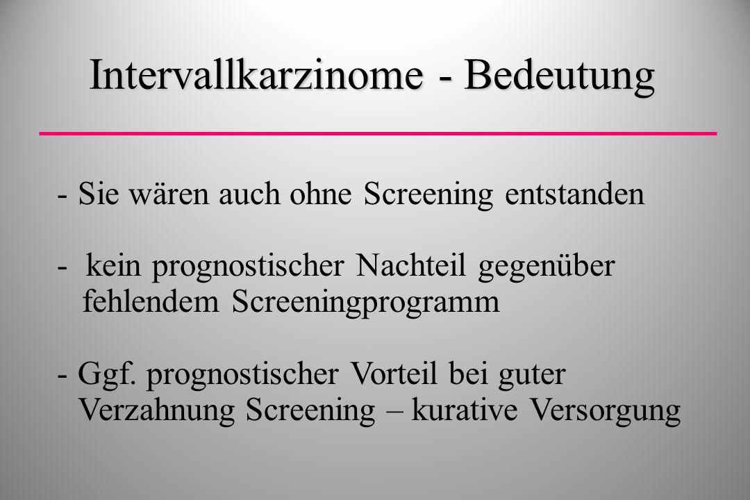 -Sie wären auch ohne Screening entstanden - kein prognostischer Nachteil gegenüber fehlendem Screeningprogramm -Ggf. prognostischer Vorteil bei guter