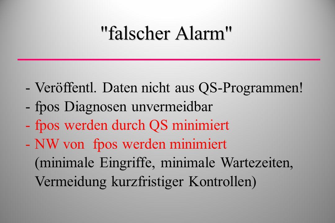 Studien zur Sonographie Autor Pat.- Cas pro pos Bef.