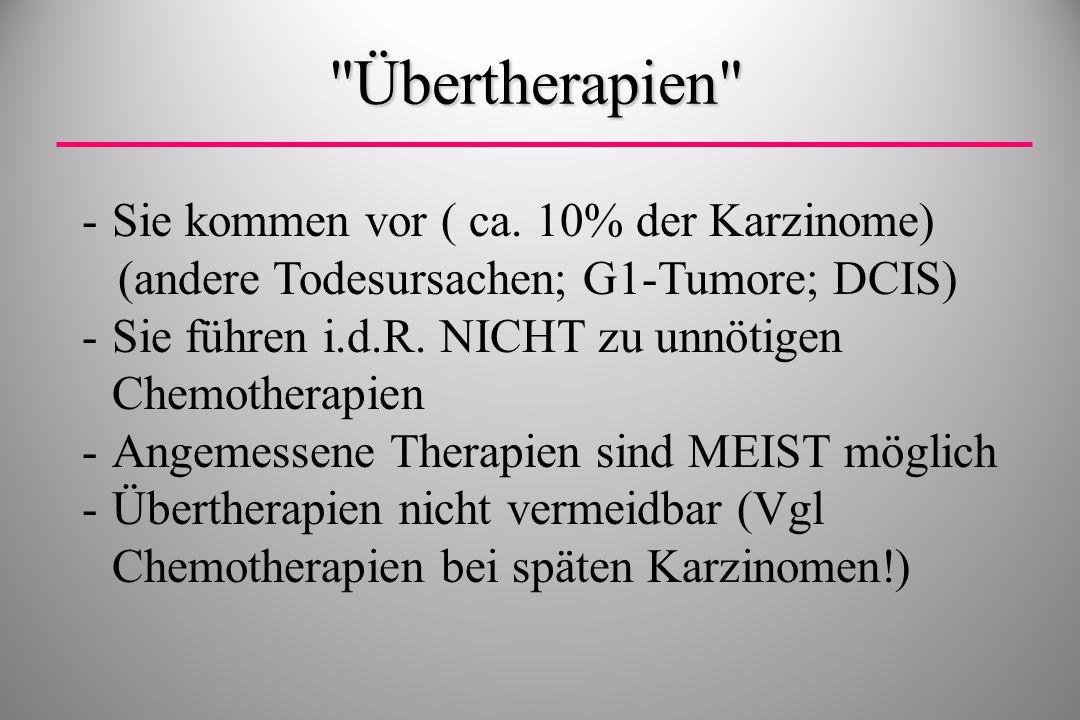 -Sie kommen vor ( ca. 10% der Karzinome) (andere Todesursachen; G1-Tumore; DCIS) -Sie führen i.d.R. NICHT zu unnötigen Chemotherapien -Angemessene The
