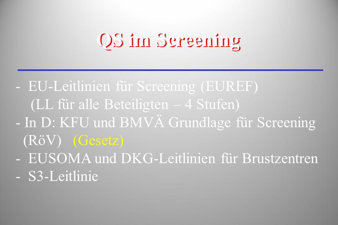 - technische QS - Schulung (Kurse und angeleitete Tätigkeit) - Mindestzahlen an Befundungen - vorgeschriebene Abläufe: Erst-, Zweit-, Konsensusbefundung) zeitliche Abläufe Vorgehen QS im Screening