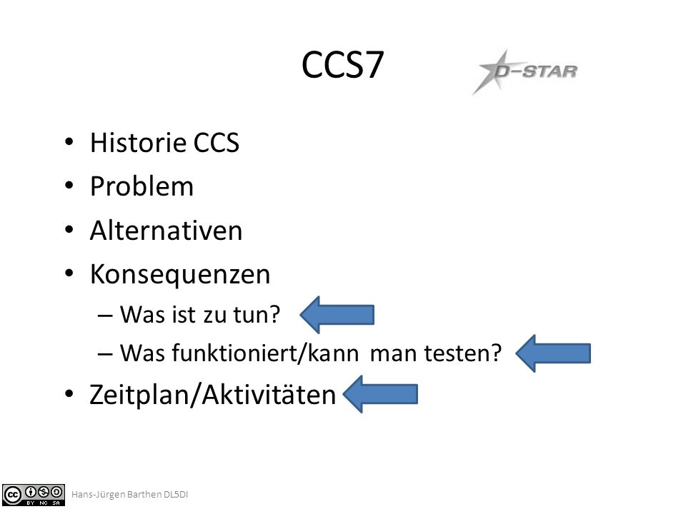 CCS7 Historie CCS Problem Alternativen Konsequenzen – Was ist zu tun.
