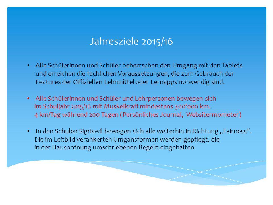 Jahresziele 2015/16 Alle Schülerinnen und Schüler beherrschen den Umgang mit den Tablets und erreichen die fachlichen Voraussetzungen, die zum Gebrauc