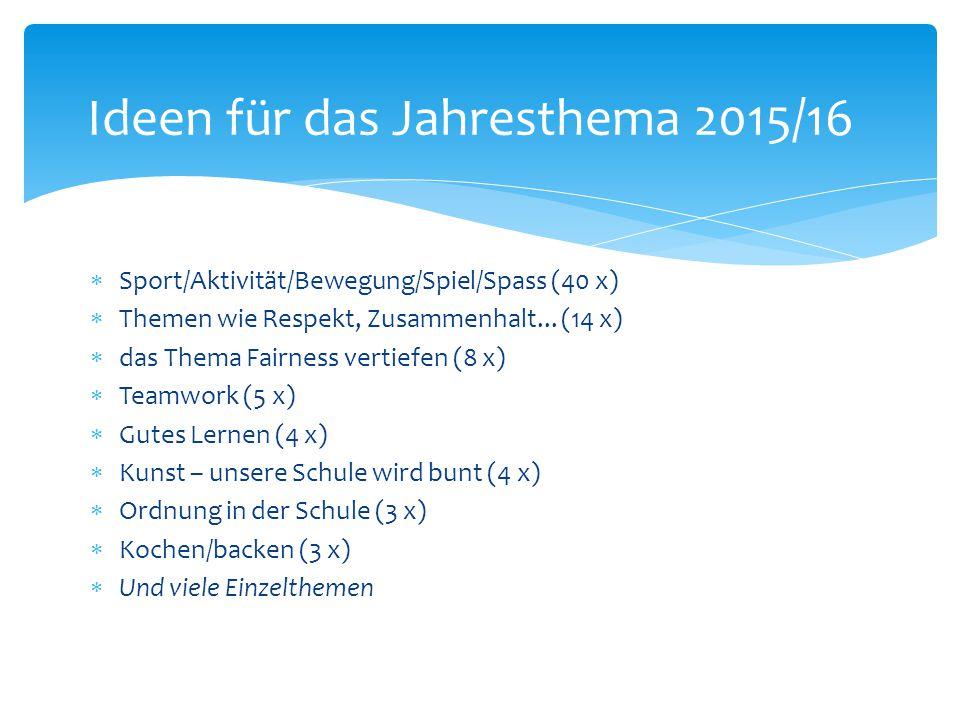 Ideen für das Jahresthema 2015/16  Sport/Aktivität/Bewegung/Spiel/Spass (40 x)  Themen wie Respekt, Zusammenhalt... (14 x)  das Thema Fairness vert