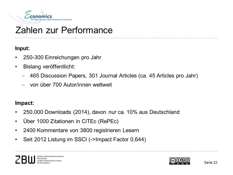 Zahlen zur Performance Input: 250-300 Einreichungen pro Jahr Bislang veröffentlicht:  465 Discussion Papers, 301 Journal Articles (ca.