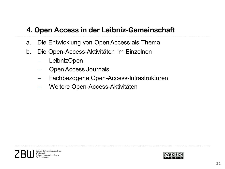 4. Open Access in der Leibniz-Gemeinschaft 32 a.Die Entwicklung von Open Access als Thema b.Die Open-Access-Aktivitäten im Einzelnen  LeibnizOpen  O