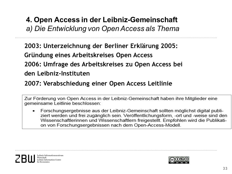 2003: Unterzeichnung der Berliner Erklärung 2005: Gründung eines Arbeitskreises Open Access 2006: Umfrage des Arbeitskreises zu Open Access bei den Leibniz-Instituten 2007: Verabschiedung einer Open Access Leitlinie 33 4.