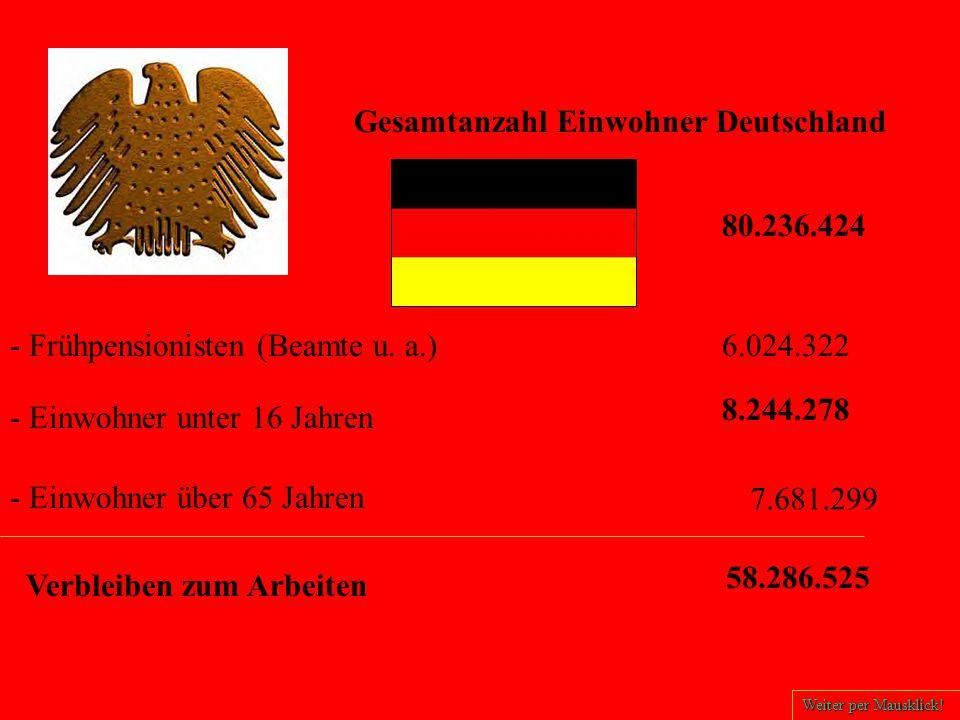80.236.424 Gesamtanzahl Einwohner Deutschland - Einwohner unter 16 Jahren - Frühpensionisten (Beamte u.