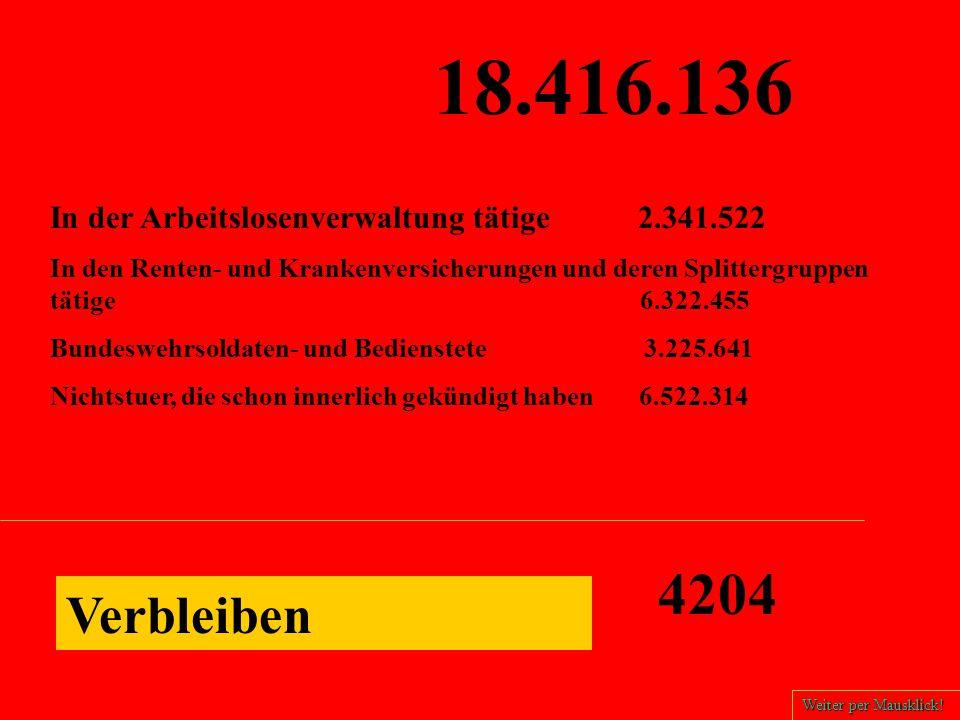 18.416.136 In der Arbeitslosenverwaltung tätige 2.341.522 In den Renten- und Krankenversicherungen und deren Splittergruppen tätige 6.322.455 Bundeswehrsoldaten- und Bedienstete 3.225.641 Nichtstuer, die schon innerlich gekündigt haben 6.522.314 Verbleiben 4204 Weiter per Mausklick!