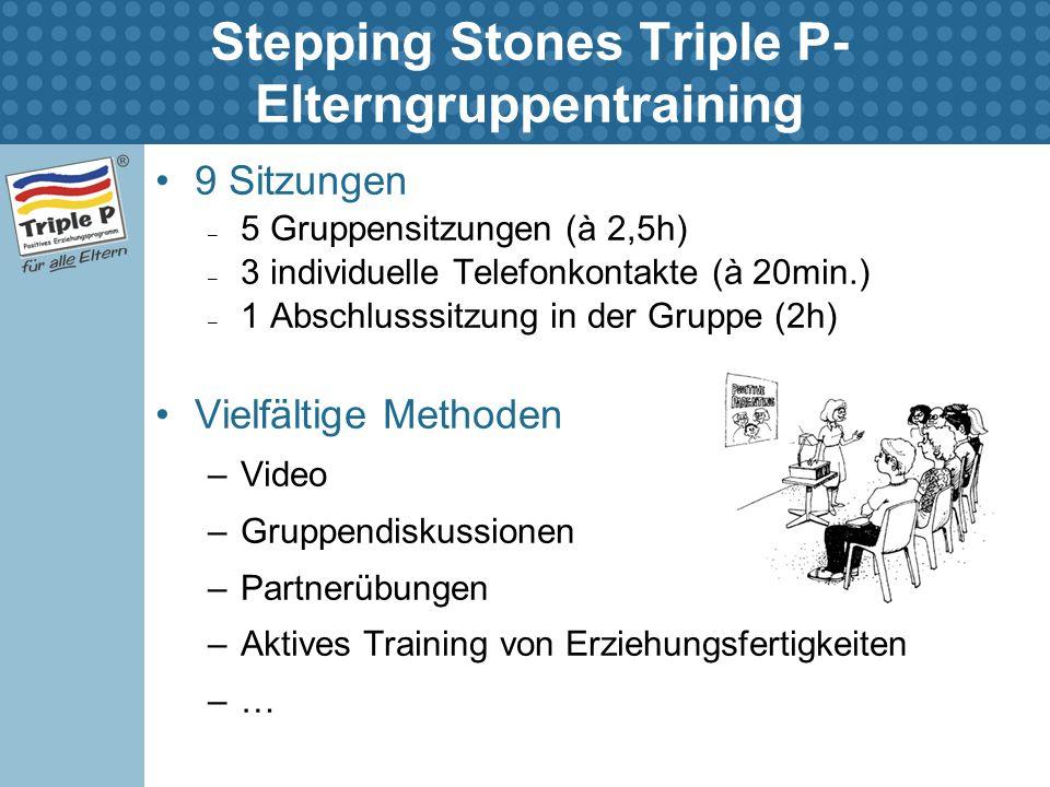 Stepping Stones Triple P- Elterngruppentraining 9 Sitzungen – 5 Gruppensitzungen (à 2,5h) – 3 individuelle Telefonkontakte (à 20min.) – 1 Abschlusssitzung in der Gruppe (2h) Vielfältige Methoden –Video –Gruppendiskussionen –Partnerübungen –Aktives Training von Erziehungsfertigkeiten –…