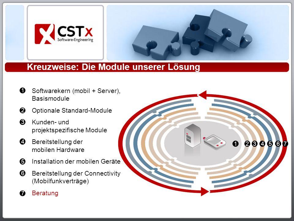 Kreuzweise: Die Module unserer Lösung Softwarekern (mobil + Server), Basismodule Optionale Standard-Module Kunden- und projektspezifische Module Bereitstellung der mobilen Hardware Installation der mobilen Geräte Bereitstellung der Connectivity (Mobilfunkverträge) Beratung 1 2 3 4 5 6 1234567 7