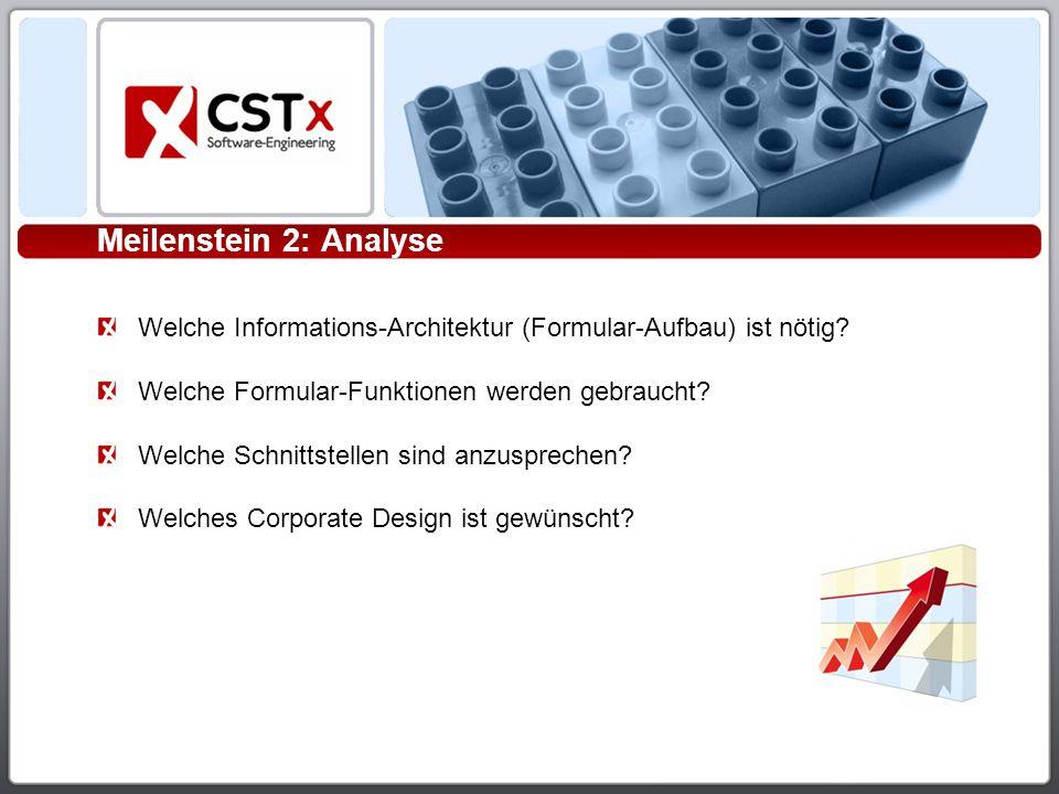 Meilenstein 2: Analyse Welche Informations-Architektur (Formular-Aufbau) ist nötig.