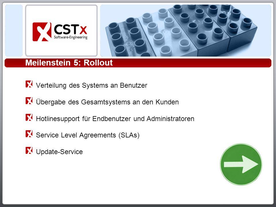 Meilenstein 5: Rollout Verteilung des Systems an Benutzer Übergabe des Gesamtsystems an den Kunden Hotlinesupport für Endbenutzer und Administratoren Service Level Agreements (SLAs) Update-Service