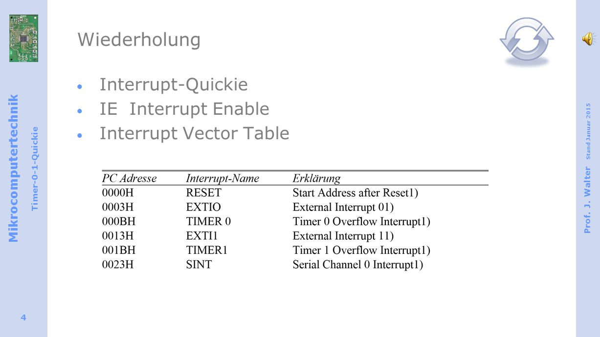 Mikrocomputertechnik Timer-0-1-Quickie Prof. J. Walter Stand Januar 2015 4 Wiederholung  Interrupt-Quickie  IE Interrupt Enable  Interrupt Vector T