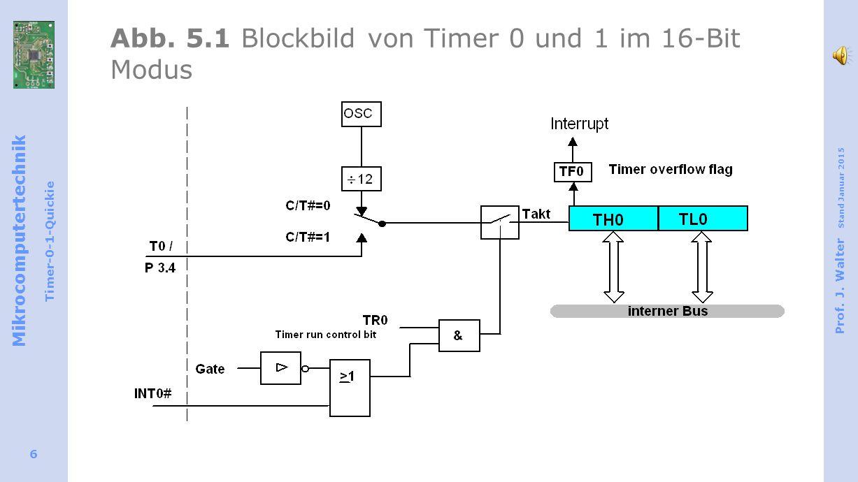 Mikrocomputertechnik Timer-0-1-Quickie Prof. J. Walter Stand Januar 2015 6 Abb.
