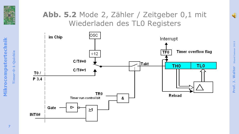 Mikrocomputertechnik Timer-0-1-Quickie Prof.J. Walter Stand Januar 2015 8 Abb.