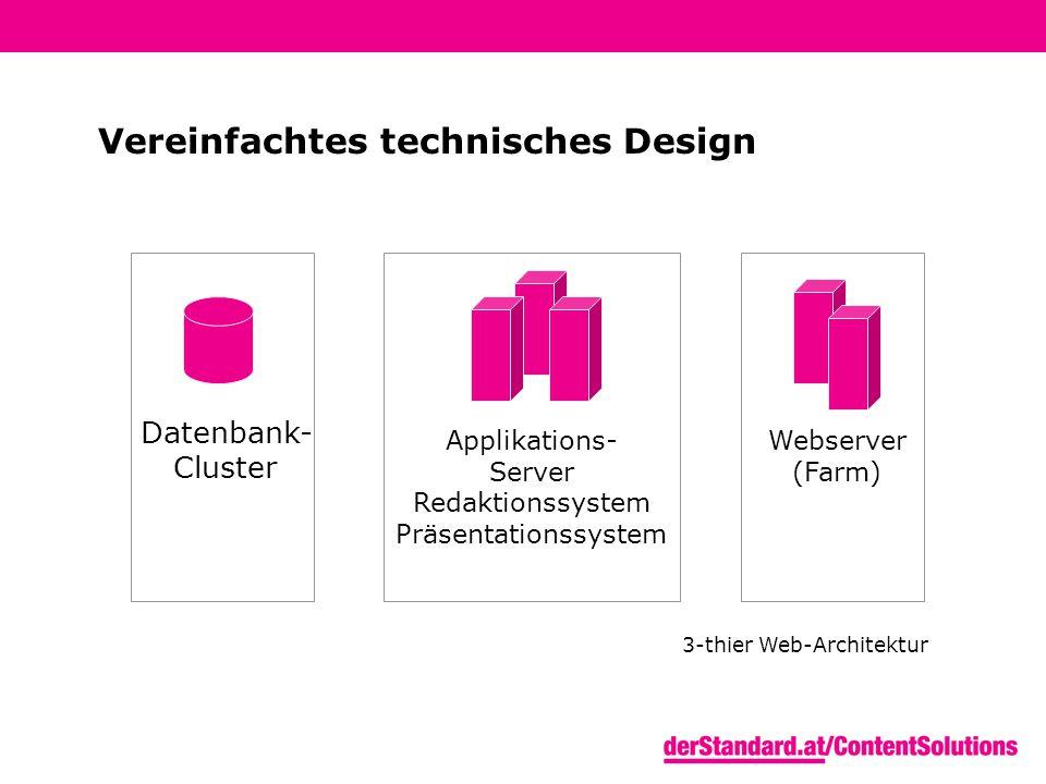 Vereinfachtes technisches Design Datenbank- Cluster Applikations- Server Redaktionssystem Präsentationssystem Webserver (Farm) 3-thier Web-Architektur