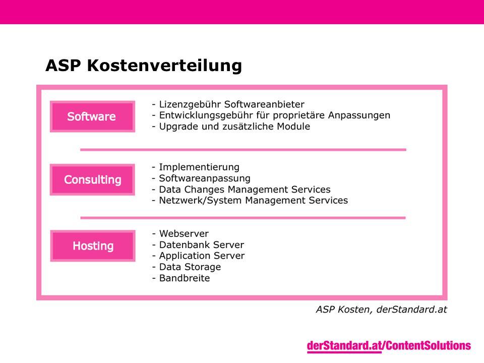ASP Kostenverteilung
