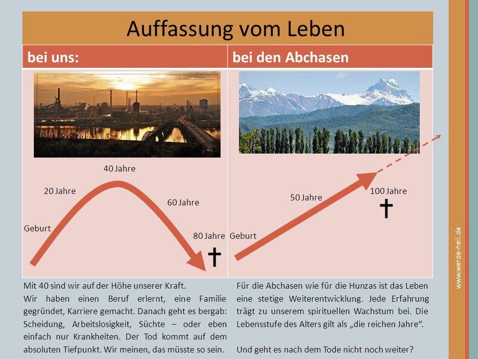 Auffassung vom Leben bei uns:bei den Abchasen 40 Jahre 20 Jahre 60 Jahre 80 Jahre Geburt 50 Jahre 100 Jahre  www.werde-heil.de  Mit 40 sind wir auf