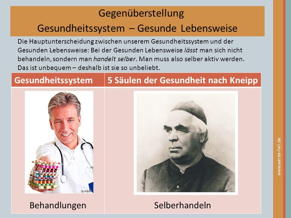 Die Hauptunterscheidung zwischen unserem Gesundheitssystem und der Gesunden Lebensweise: Bei der Gesunden Lebensweise lässt man sich nicht behandeln,