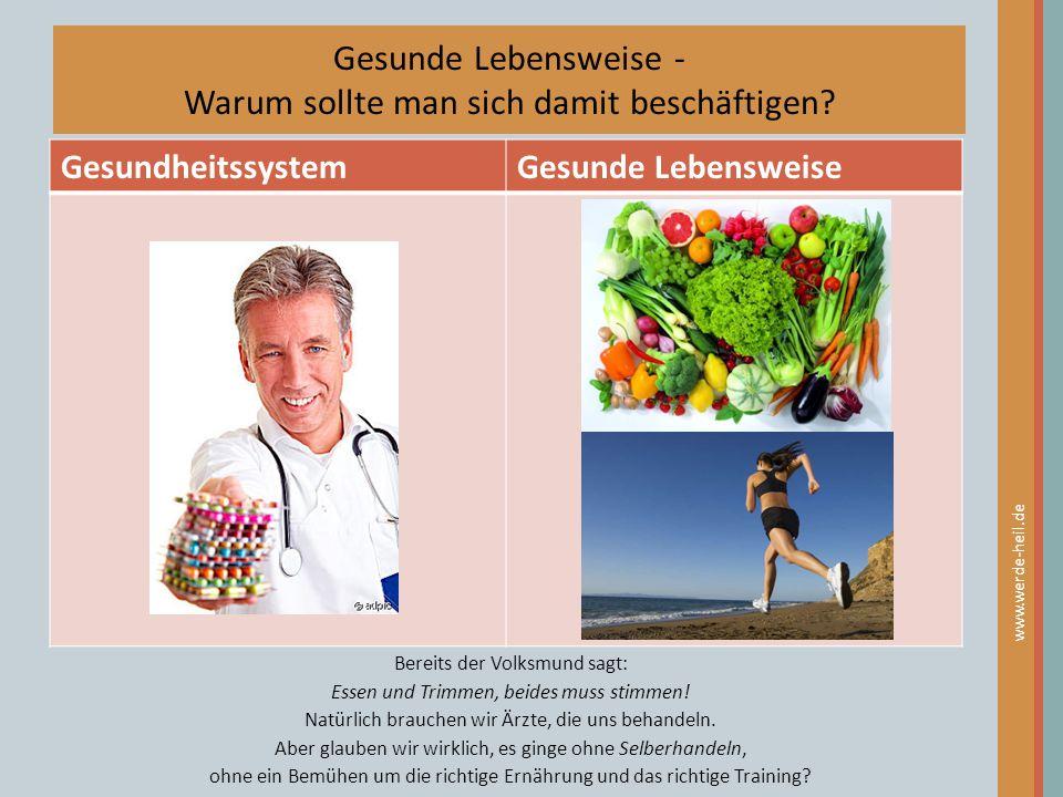 GesundheitssystemGesunde Lebensweise www.werde-heil.de Bereits der Volksmund sagt: Essen und Trimmen, beides muss stimmen! Natürlich brauchen wir Ärzt