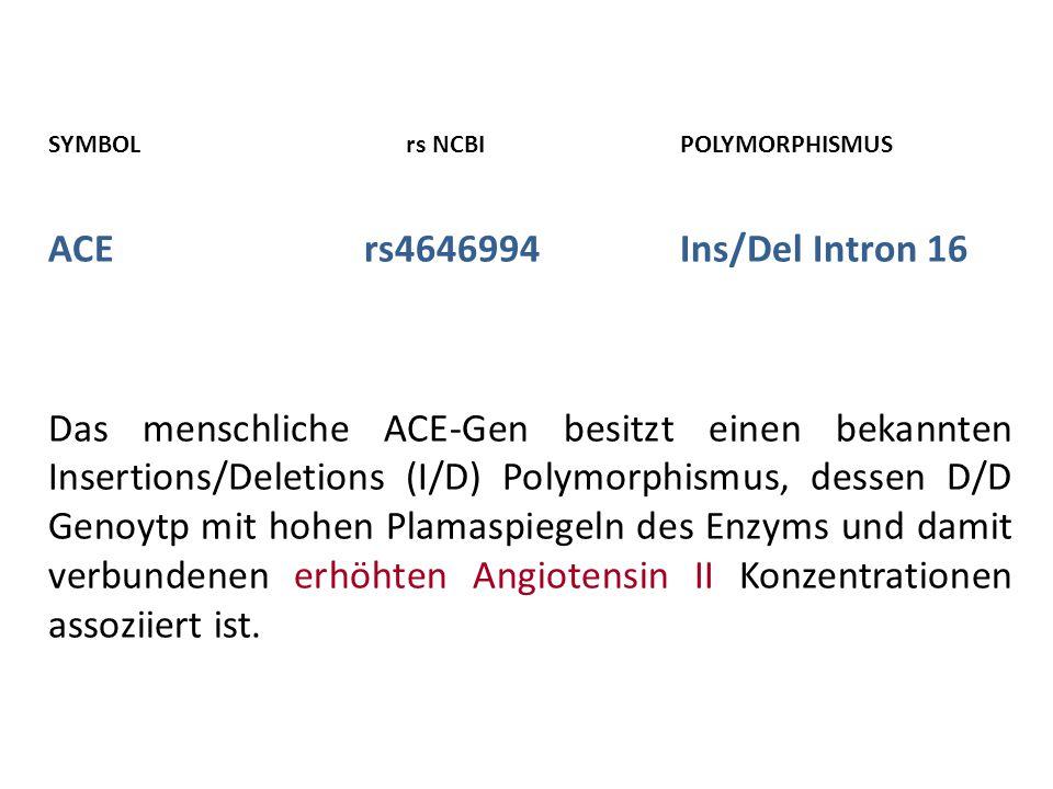 SYMBOL rs NCBIPOLYMORPHISMUS ACE rs4646994Ins/Del Intron 16 Das menschliche ACE-Gen besitzt einen bekannten Insertions/Deletions (I/D) Polymorphismus, dessen D/D Genoytp mit hohen Plamaspiegeln des Enzyms und damit verbundenen erhöhten Angiotensin II Konzentrationen assoziiert ist.