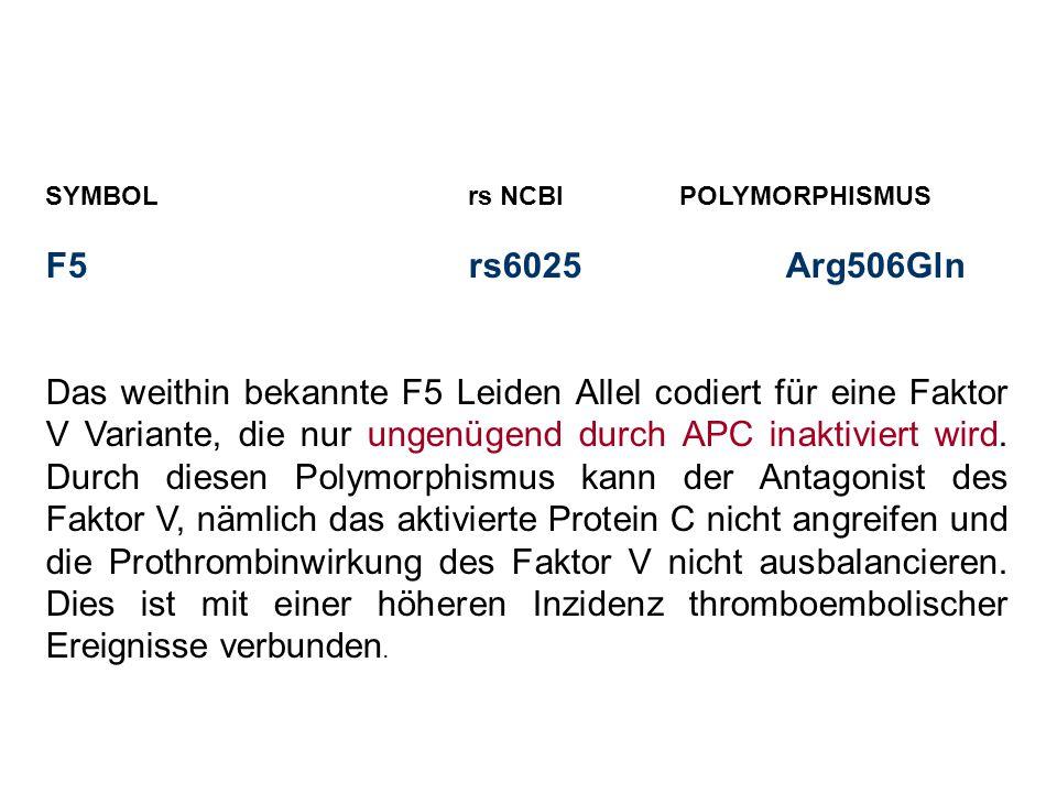 SYMBOLrs NCBIPOLYMORPHISMUS F5rs6025Arg506Gln Das weithin bekannte F5 Leiden Allel codiert für eine Faktor V Variante, die nur ungenügend durch APC inaktiviert wird.
