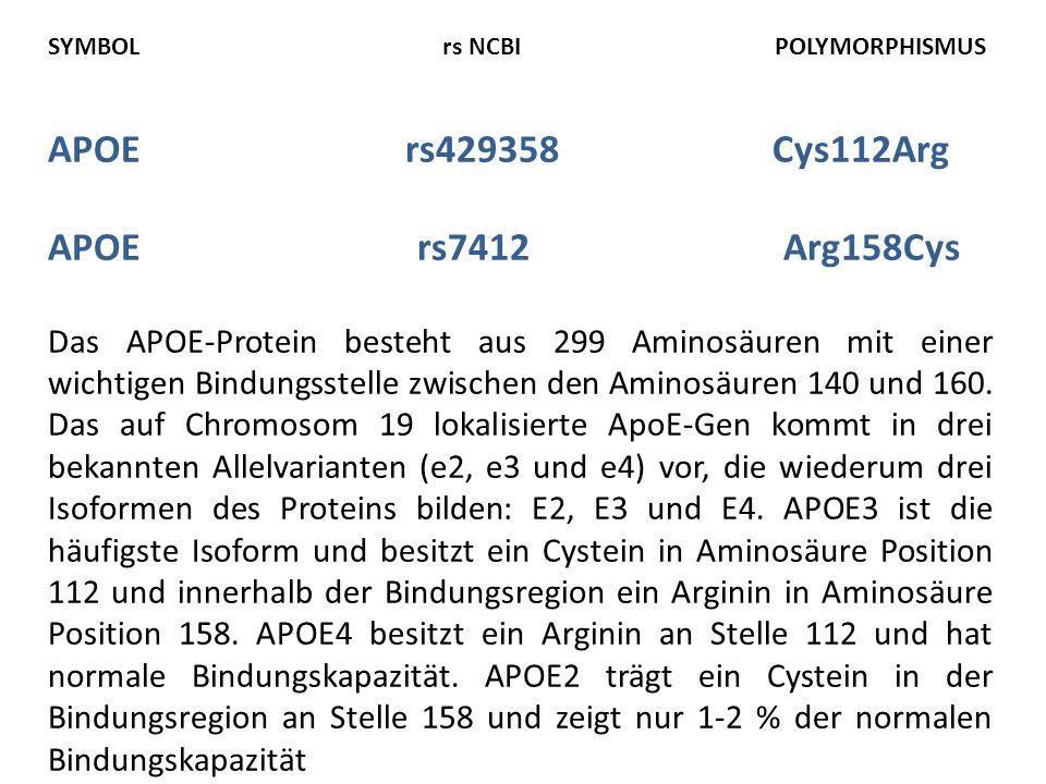 SYMBOL rs NCBI POLYMORPHISMUS APOE rs429358 Cys112Arg APOE rs7412 Arg158Cys Das APOE-Protein besteht aus 299 Aminosäuren mit einer wichtigen Bindungsstelle zwischen den Aminosäuren 140 und 160.
