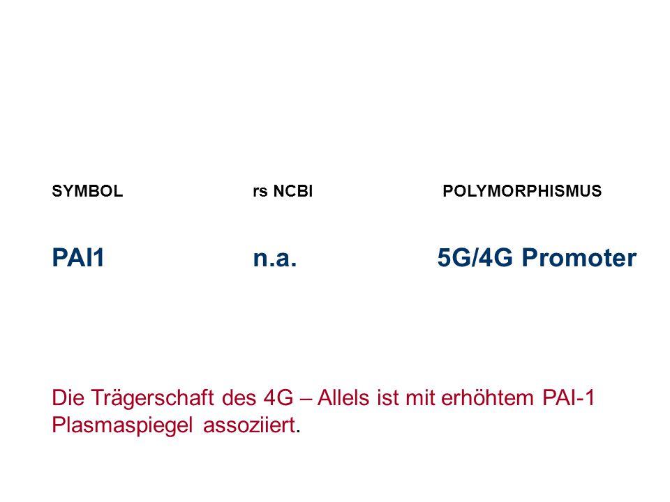 SYMBOLrs NCBI POLYMORPHISMUS PAI1 n.a. 5G/4G Promoter Die Trägerschaft des 4G – Allels ist mit erhöhtem PAI-1 Plasmaspiegel assoziiert.