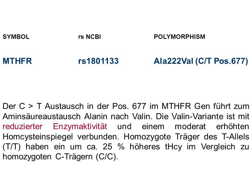 SYMBOLrs NCBIPOLYMORPHISM MTHFRrs1801133Ala222Val (C/T Pos.677) Der C > T Austausch in der Pos. 677 im MTHFR Gen führt zum Aminsäureaustausch Alanin n