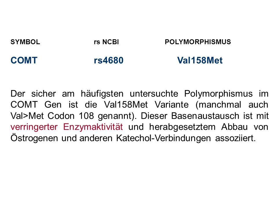 SYMBOLrs NCBI POLYMORPHISMUS COMTrs4680Val158Met Der sicher am häufigsten untersuchte Polymorphismus im COMT Gen ist die Val158Met Variante (manchmal auch Val>Met Codon 108 genannt).
