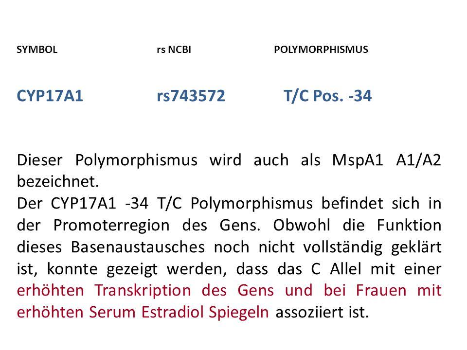 SYMBOLrs NCBI POLYMORPHISMUS CYP17A1rs743572 T/C Pos. -34 Dieser Polymorphismus wird auch als MspA1 A1/A2 bezeichnet. Der CYP17A1 -34 T/C Polymorphism