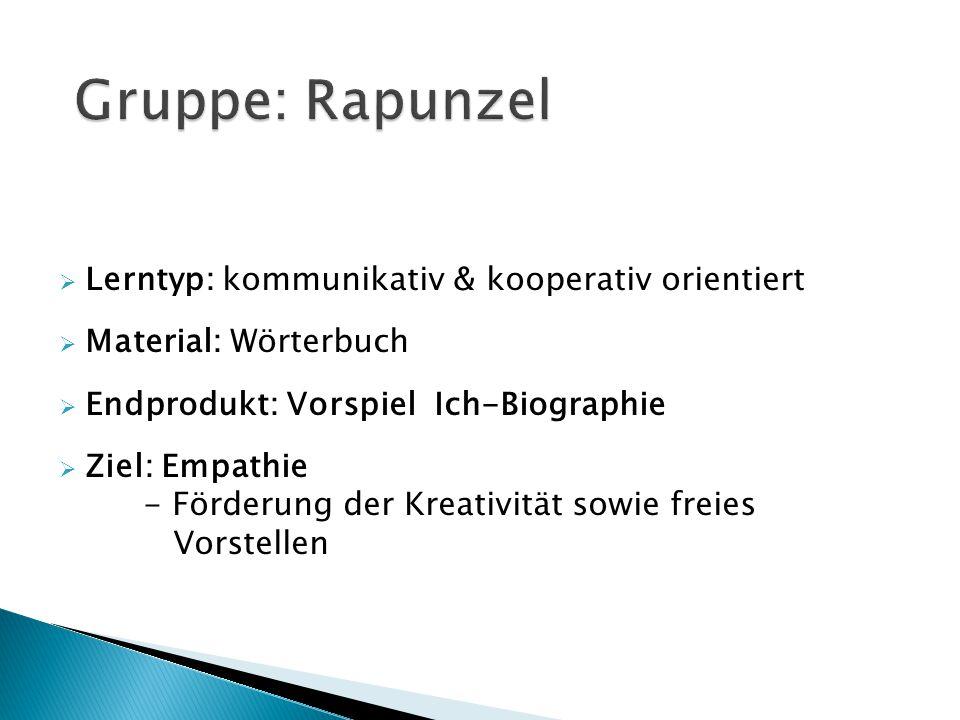  Lerntyp: kommunikativ & kooperativ orientiert  Material: Wörterbuch  Endprodukt: Vorspiel Ich-Biographie  Ziel: Empathie - Förderung der Kreativi