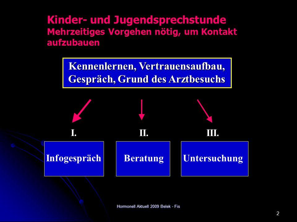 Hormonell Aktuell 2009 Belek - Fis 2 Kennenlernen, Vertrauensaufbau, Gespräch, Grund des Arztbesuchs I.