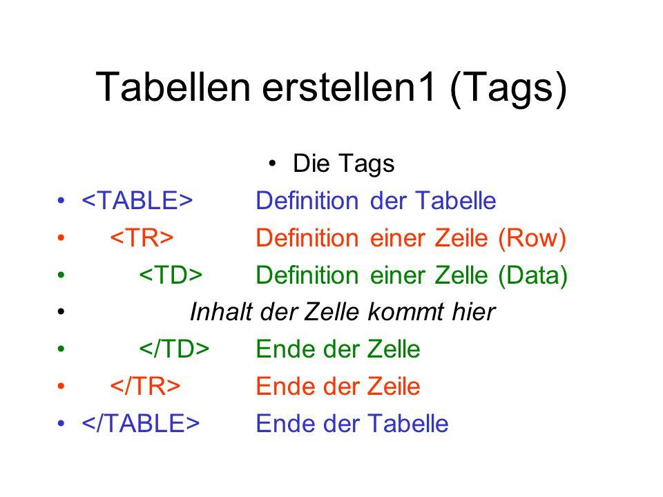Tabellen erstellen1 (Tags) Die Tags Definition der Tabelle Definition einer Zeile (Row) Definition einer Zelle (Data) Inhalt der Zelle kommt hier Ende der Zelle Ende der Zeile Ende der Tabelle