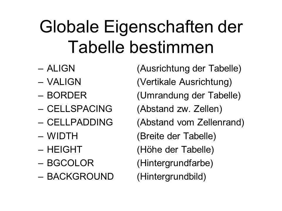 Globale Eigenschaften der Tabelle bestimmen –ALIGN(Ausrichtung der Tabelle) –VALIGN(Vertikale Ausrichtung) –BORDER(Umrandung der Tabelle) –CELLSPACING(Abstand zw.